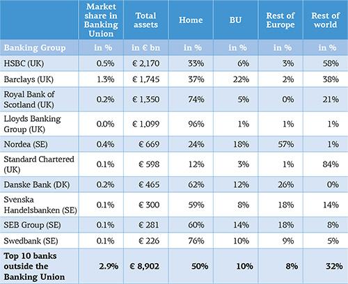 svenska handelsbanken uk fines