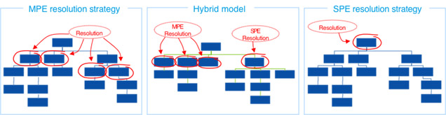Figure 1 (BBVA Research)